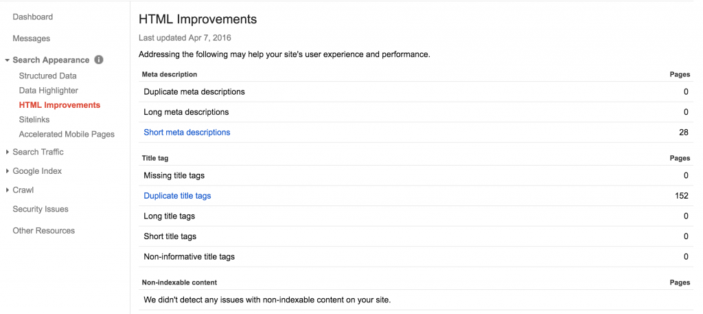 HTML Improvements report in Google Webmaster Tools