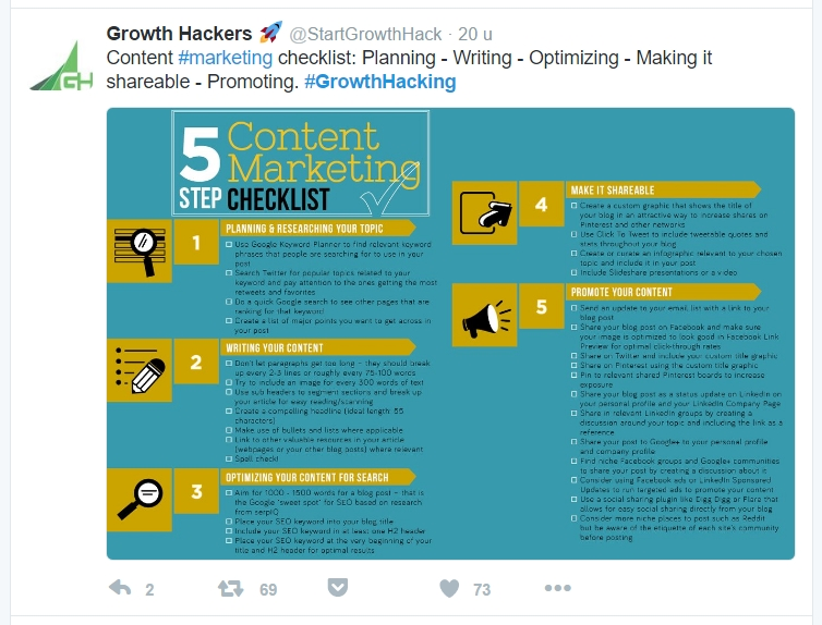 At the time of writing, Twitter show us, for example, that growth hacking and content marketing tips are trending among bloggers.