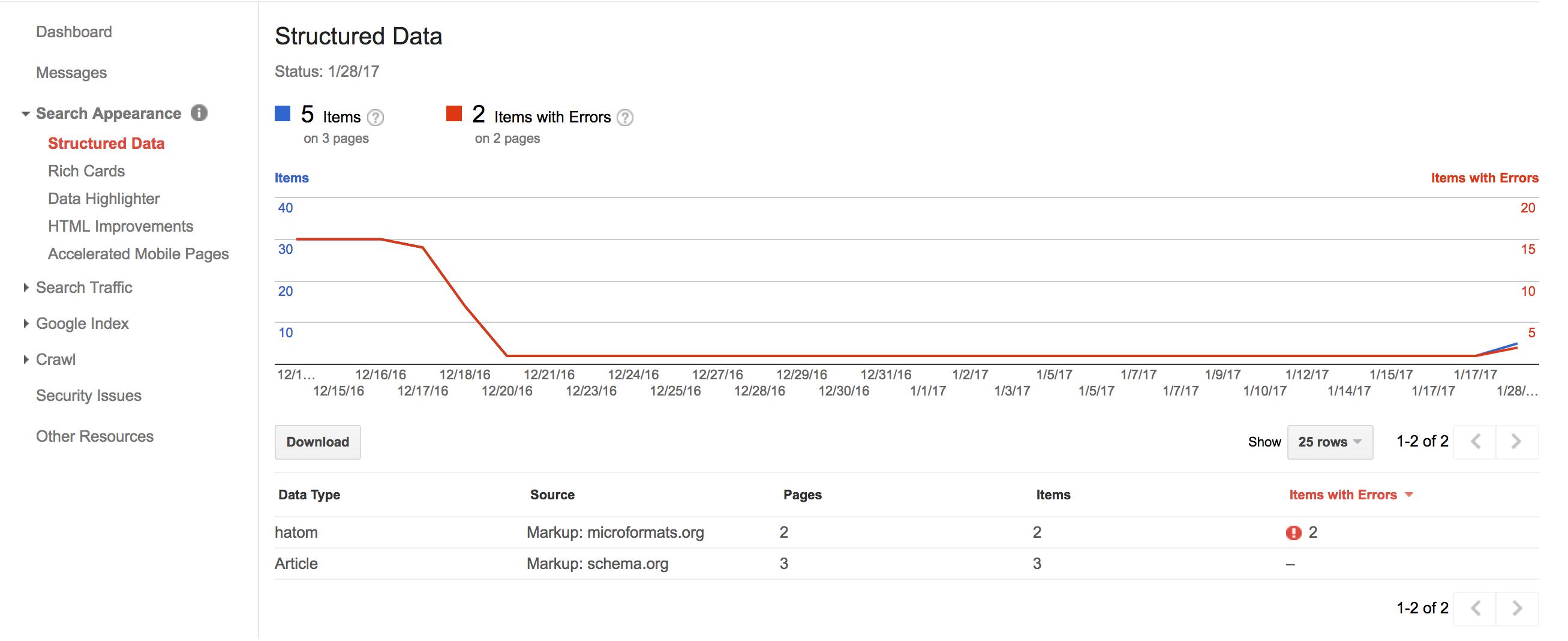 HATOM errors in Google Webmaster Tools