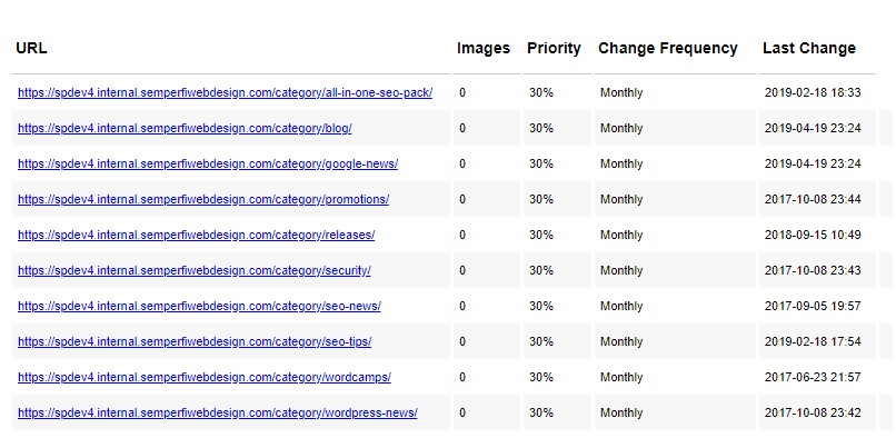 What's new in All in One SEO Pack 3 2?